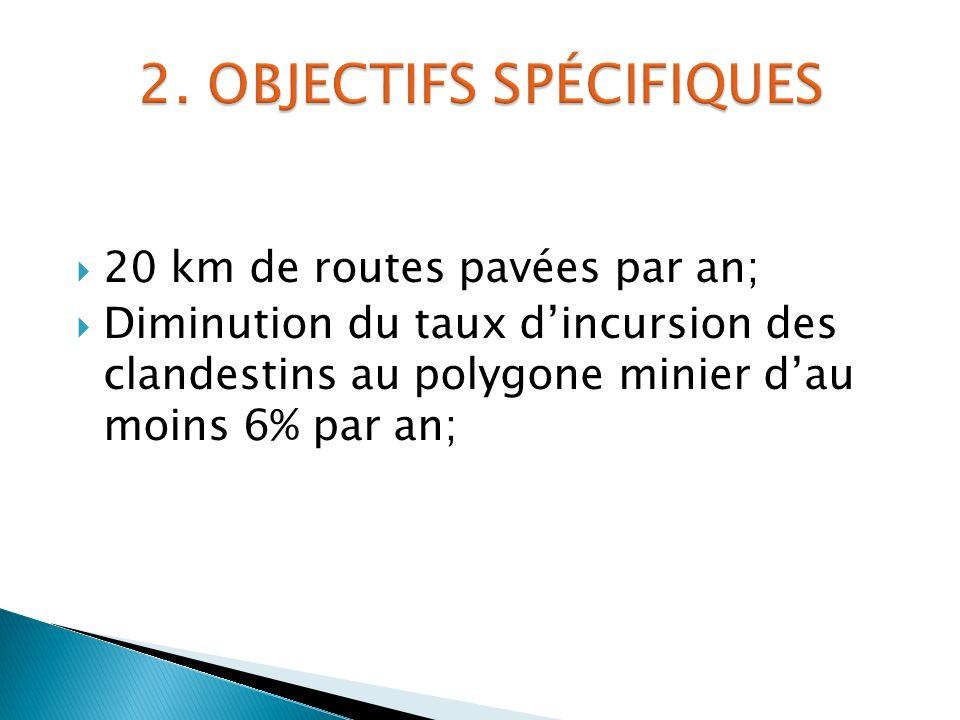 20 km de routes pavées par an; Diminution du taux dincursion des clandestins au polygone minier dau moins 6% par an;