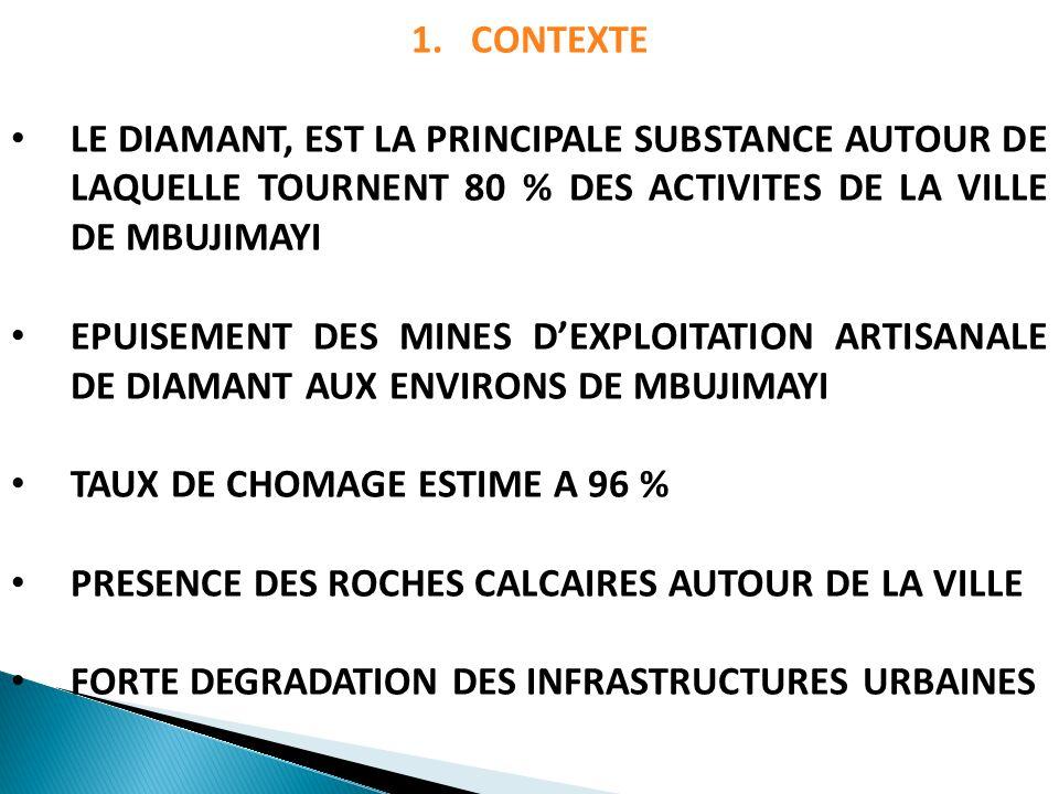 1.CONTEXTE LE DIAMANT, EST LA PRINCIPALE SUBSTANCE AUTOUR DE LAQUELLE TOURNENT 80 % DES ACTIVITES DE LA VILLE DE MBUJIMAYI EPUISEMENT DES MINES DEXPLOITATION ARTISANALE DE DIAMANT AUX ENVIRONS DE MBUJIMAYI TAUX DE CHOMAGE ESTIME A 96 % PRESENCE DES ROCHES CALCAIRES AUTOUR DE LA VILLE FORTE DEGRADATION DES INFRASTRUCTURES URBAINES