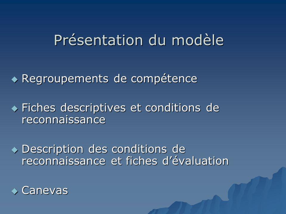 DEC TÉE 322 A0 Regroupements des compétences Fiches descriptives et conditions de reconnaissance: Documents