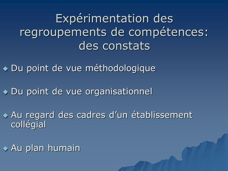 Questionnement pour le choix dune instrumentation appropriée Pour quelle clientèle souhaite-t-on développer une instrumentation.