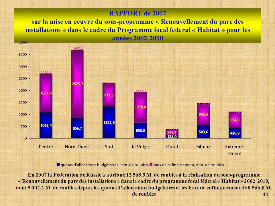Rapport de 2007 sur la réalisation des sous-programmes « Réformes et modernisations de lensemble de services urbains russes » et « Renouvellement du parc des installations » dans le cadre du programme focal fédéral « Habitat » pour les années 2002 – 2010 41