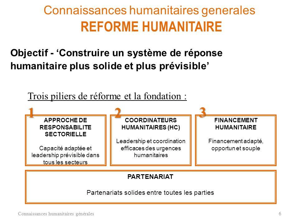 Connaissances humanitaires generales REFORME HUMANITAIRE Objectif - Construire un système de réponse humanitaire plus solide et plus prévisible Connaissances humanitaires générales6 APPROCHE DE RESPONSABILITE SECTORIELLE Capacité adaptée et leadership prévisible dans tous les secteurs COORDINATEURS HUMANITAIRES (HC) Leadership et coordination efficaces des urgences humanitaires FINANCEMENT HUMANITAIRE Financement adapté, opportun et souple PARTENARIAT Partenariats solides entre toutes les parties 1 2 3 Trois piliers de réforme et la fondation :