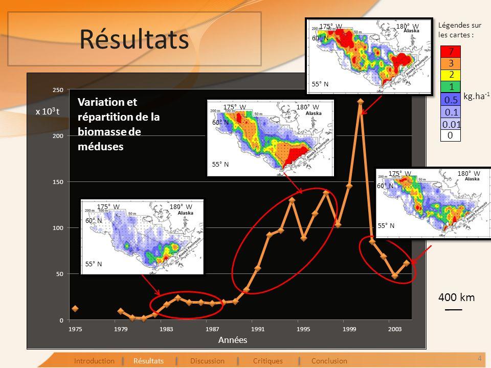 Résultats La biomasse de méduses peut être corrélée à différentes variables.