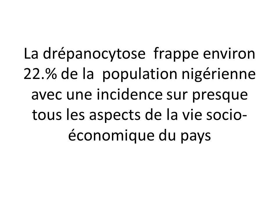 Il nexiste pas au Niger un système de protection social sanitaire universelle.