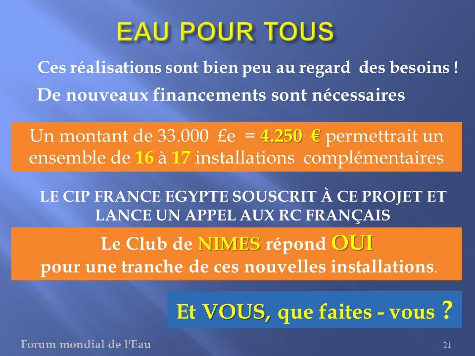 Ces trois clubs égyptiens réalisent des actions selon les domaines prioritaires du Plan Vision pour lavenir dont celui de l EAU ET ASSAINISSEMENT 22 Le CIP France- Egypte, en relation avec la section égyptienne, transmet aux clubs français les besoins exprimés par les clubs égyptiens.
