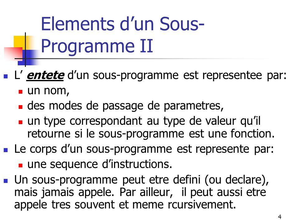 5 Vue Abstraite des Sous- Programmes Une procedure etend le langage: cest un nouveau type dinstruction.