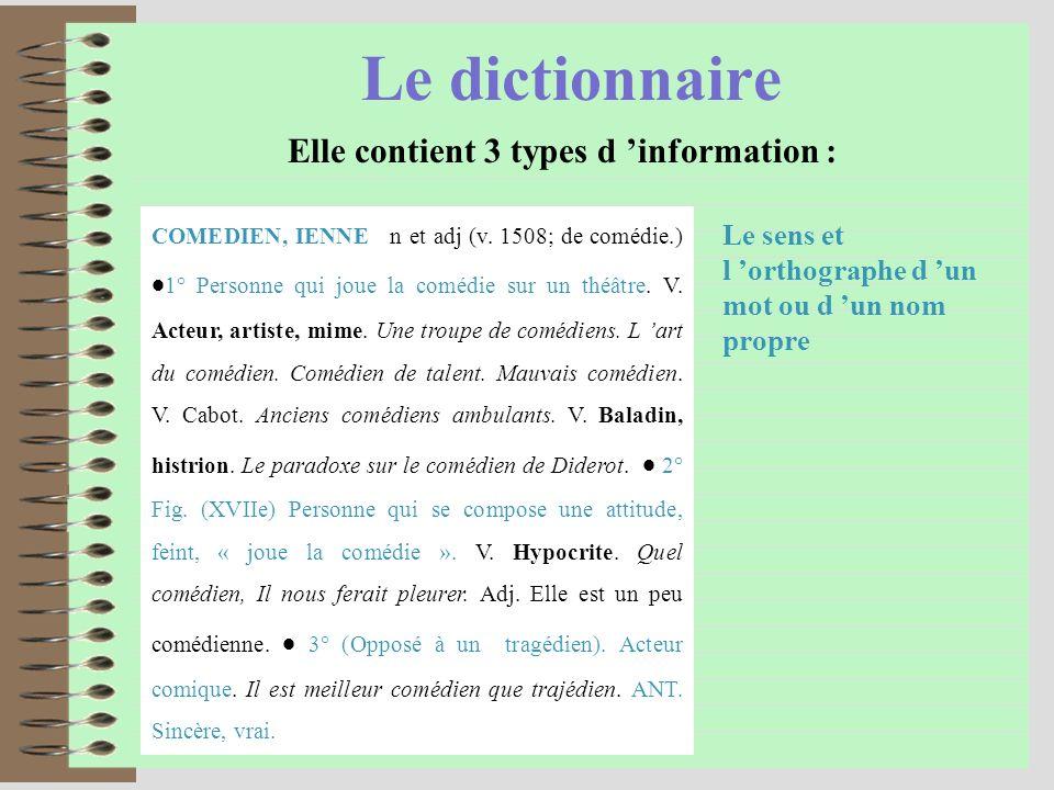Le dictionnaire Elle contient 3 types d information : COMEDIEN, IENNE n et adj (v.