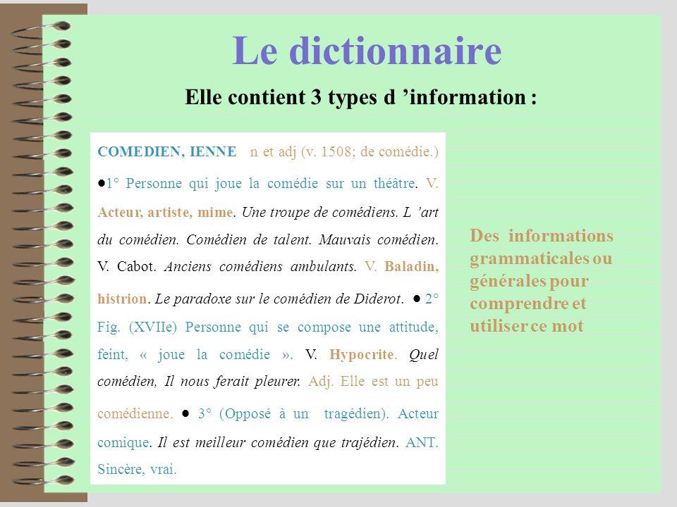 Le dictionnaire Elle contient 3 types d information : Des informations grammaticales ou générales pour comprendre et utiliser ce mot COMEDIEN, IENNE n et adj (v.