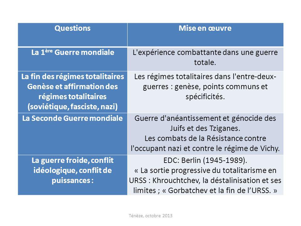 I NTRODUCTION GÉNÉRALE AU THÈME II Objectif: Articuler 2 .