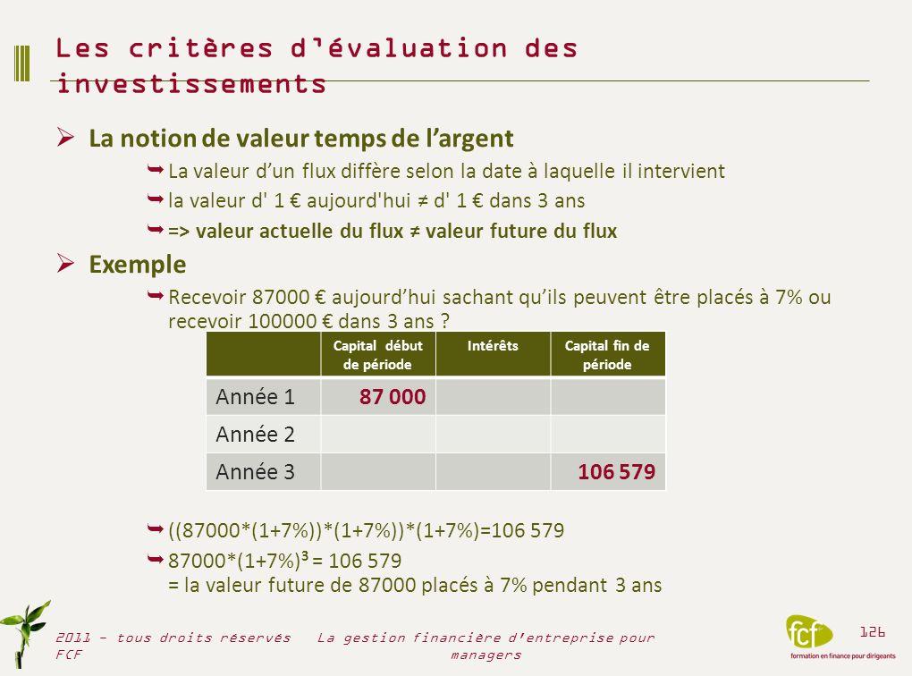 LACTUALISATION LACTUALISATION VALEUR FUTURE Définition de la VALEUR FUTURE dune somme – une somme dargent placée à 7% (le taux d intérêt) pendant 3 années – => la valeur future de la somme initiale = la valeur du capital accumulé à l issue de ces 3 années: VALEUR ACTUELLE Définition de la VALEUR ACTUELLE dun flux futur 7% = taux dactualisation – = taux de rentabilité exigé par les investisseurs – taux d intérêt + prime de risque attendue Les critères dévaluation des investissements 2011 - tous droits réservés FCF 127 La gestion financière d entreprise pour managers 106 579 = 87 000 * (1 + 7%) 3 87 000 = (1+7%) 3 106 579