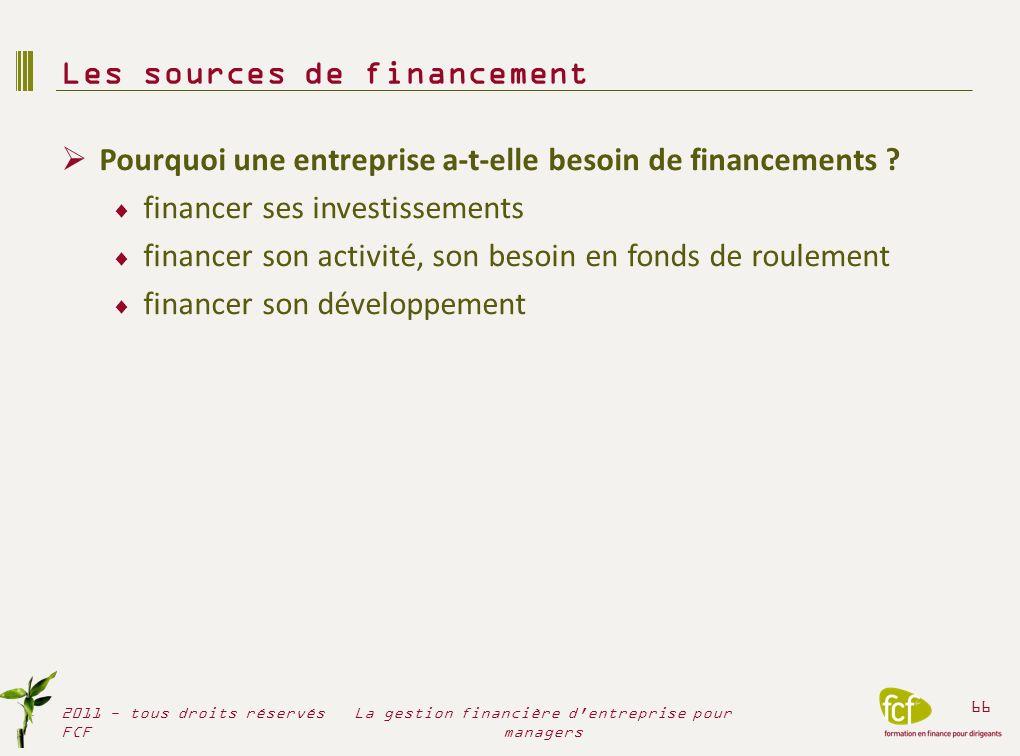 Autofinancement Ressources créées par l entreprise Capacité d autofinancement, CAF: totalité des capitaux que l entreprise a dégagés au cours d une période résultat encaissable avec rentrée de trésorerie future La cession d actifs Liée à la vétusté d immobilisations Liée à une réorientation stratégique Terrains immeubles Filiales dont l activité n est plus essentielle à la stratégie Gain en efficacité, apport de financements immédiats à réinvestir dans des actifs (activités) plus rentables Les sources de financement internes 2011 - tous droits réservés FCF 67 La gestion financière d entreprise pour managers