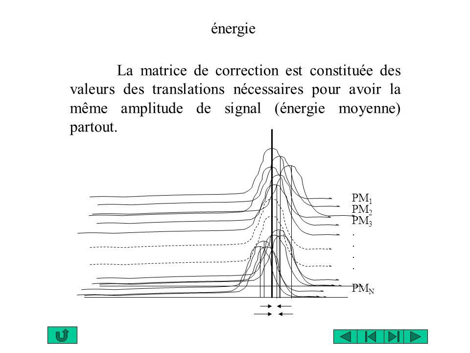 Correction en linéarité