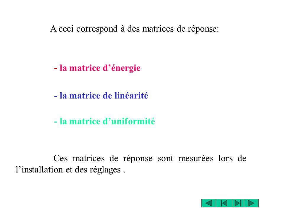 Les matrices de réponse prennent en compte les caractéristiques matérielles de la gamma caméra ( non uniformité du cristal, électronique instable, défauts de construction, défauts géométriques, etc…).