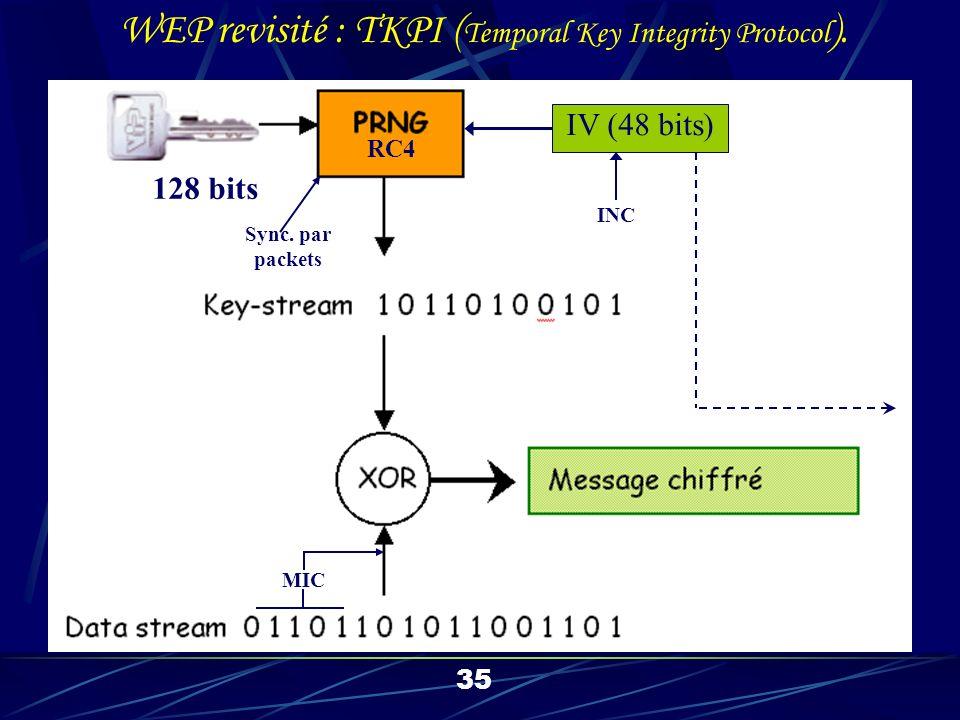 36 CC MP : Counter-Mode/CBC-Mac Protocol) ; AES : Advanced Encryption Standard (Counter-Mode/CBC-Mac Protocol) WPA (WiFI Protected Access ) et 802.11i.