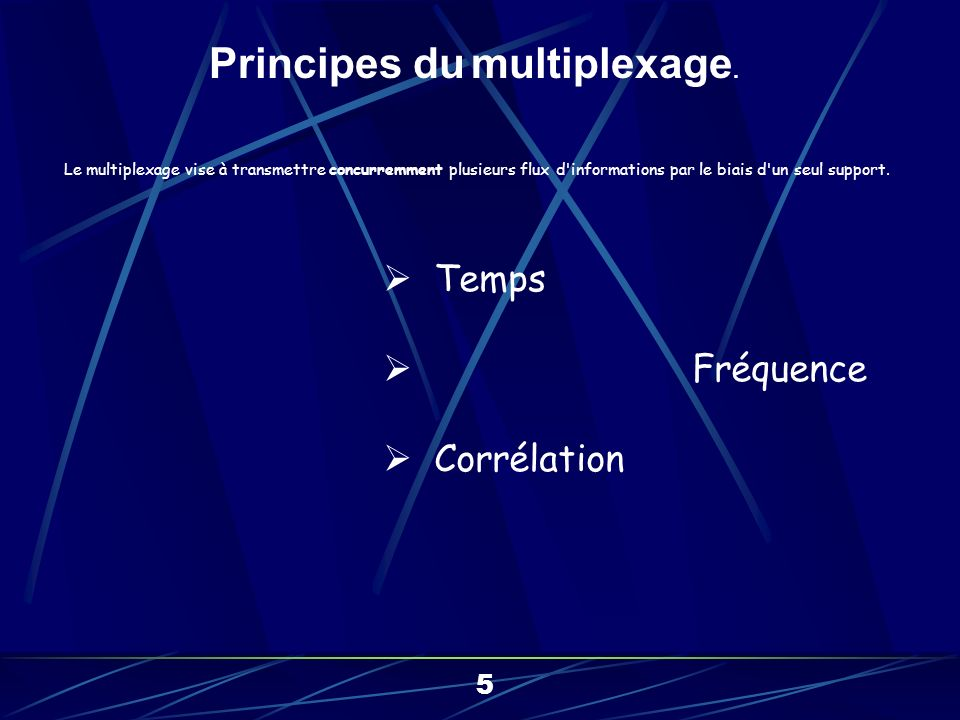 Multiplexage en fréquence 6