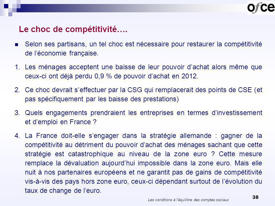 39 Le choc de compétitivité….5.