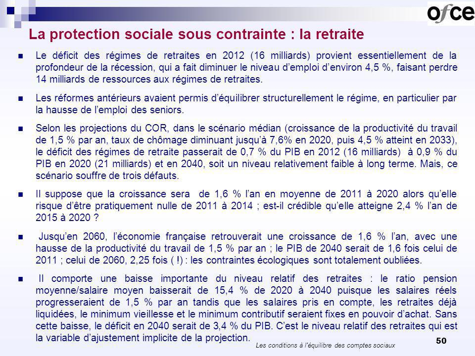 51 La protection sociale sous contrainte : la retraite Le gouvernement prétend équilibrer les retraites en 2020.