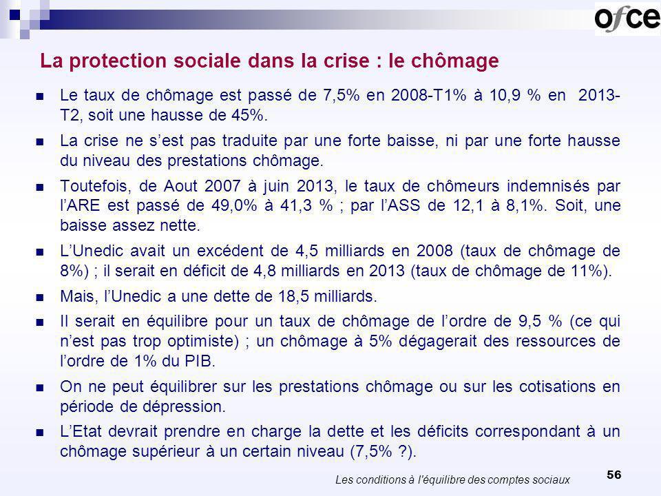 57 Léquilibre des comptes sociaux Il doit être envisagé dans une optique macroéconomique.