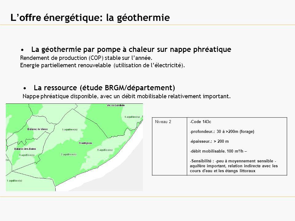 Loffre énergétique: la géothermie Le dimensionnement Dimensionnement réalisé sur la base dun seul doublet de forage à 40 m.