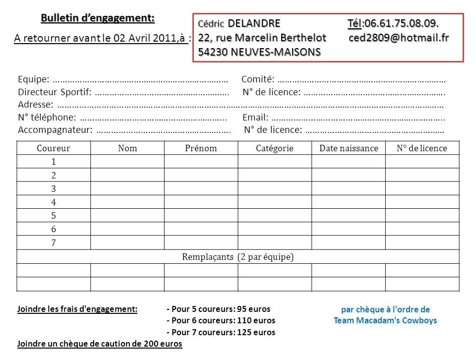 Nous contacter Cédric DELANDRE06 61 75 08 09 Laurent GOGLIONE06 79 75 20 53