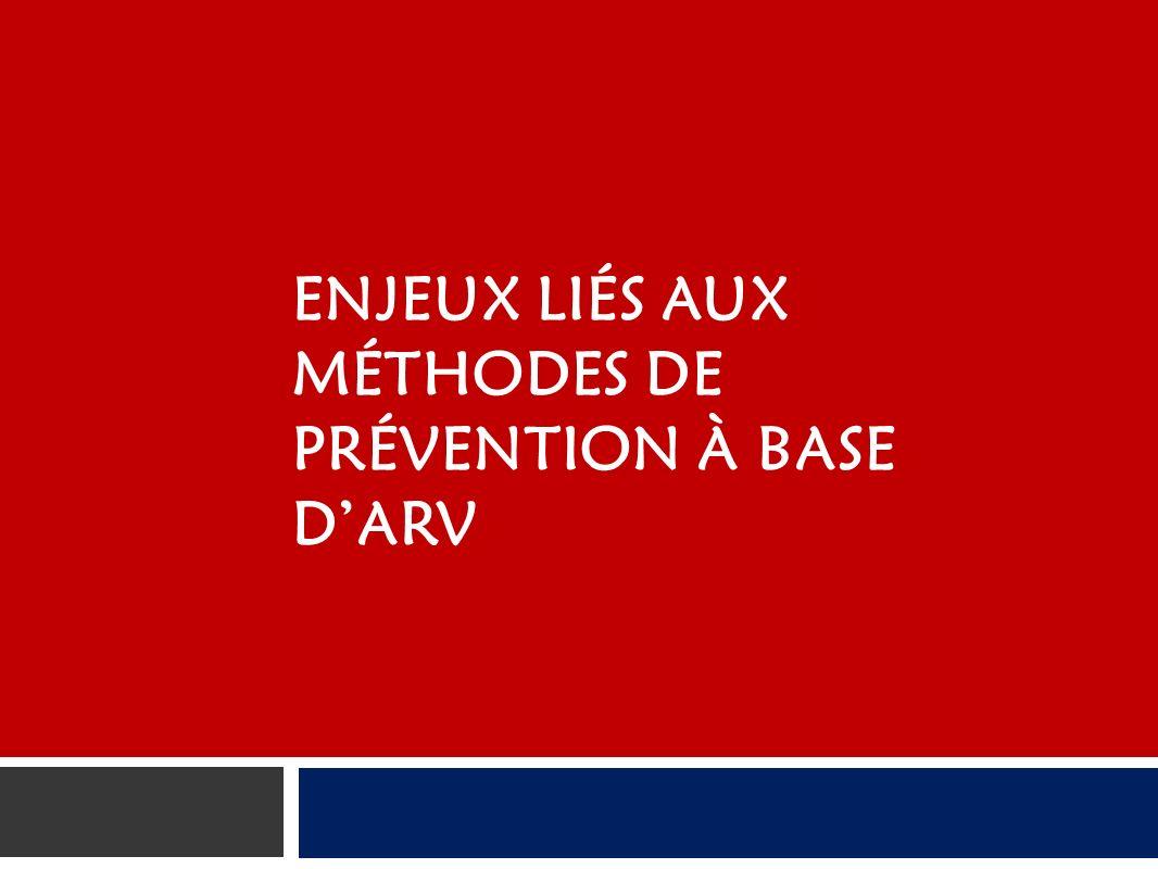 Résistance à des médicaments Plus probable en ne prenant quun médicament (ou un seul type dARV) On pourrait contracter le VIH même si lon prenait des ARV en prévention Si une personne est séropositive, ne le sait pas, et prend des ARV, une résistance peut-elle se développer.