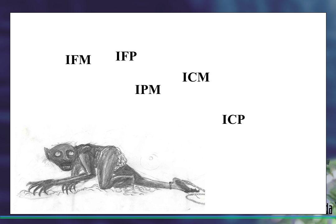 Lutte classique: une cible, une arme Lutte intégrée (IPM): une ou plusieurs cibles, plusieurs armes Production intégrée (ICM): un programme de lutte véritablement intégré à un système de production