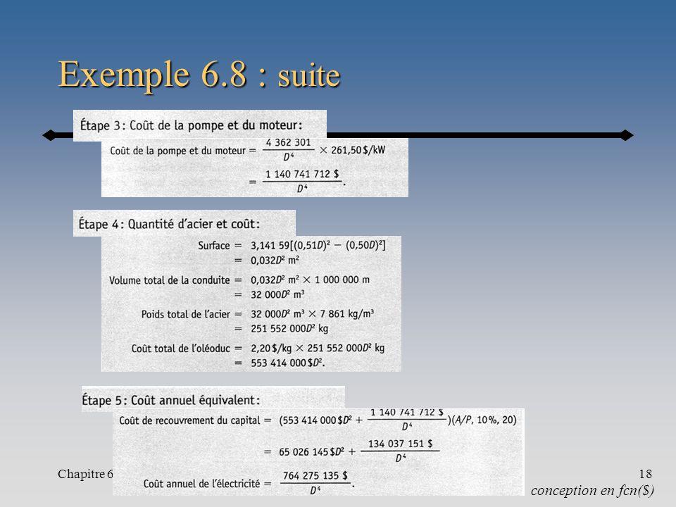 Chapitre 619 Exemple 6.8 : suite Ex. 6.8, p.403 [Soucy, Yargeau] conception en fcn($)