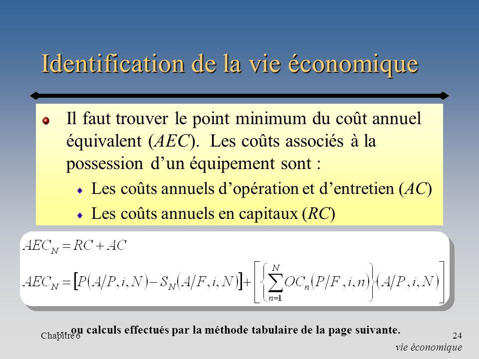 Chapitre 625 Identification de la vie économique vie économique N nCCO&E CAT (CC+O&E) P(CAT) AEC D [1] I [1b] [2][3]= [1]+[1b]+ [2] [4][5]= [3]*[4] [6]= [5][7][8]= [6]* [7] 1 1 2 1 2 3 1 2 3 années possibles de disposition D : perte de valeur I : valeur au début de lannée*TRAM fourni par lénoncé facteur dactualisation calcul de la valeur présente facteur dannuité annuité équivalente selon n actualisation du flux Annuité équiv.