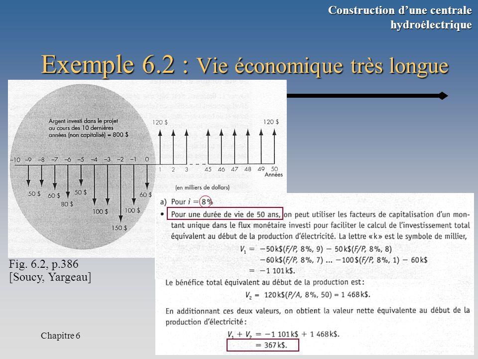 Chapitre 67 Exemple 6.2 : suite Ex.