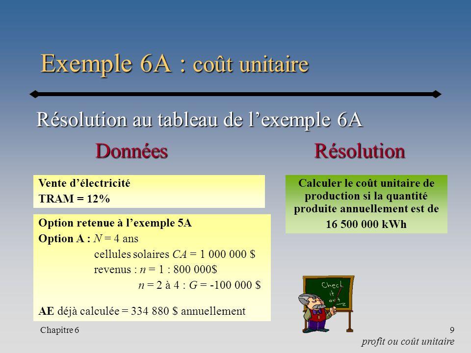 Chapitre 610 Fabriquer ou acheter Procédure 1.Déterminer lhorizon danalyse 2.