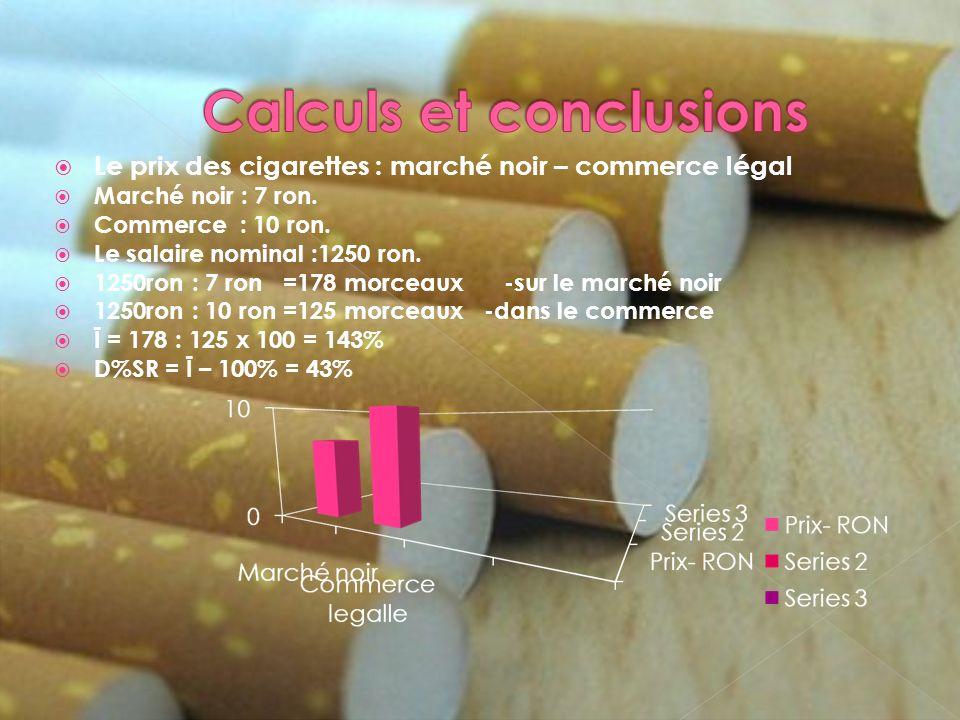 Le prix du parfum : marché noir - commerce Marché noir : 150 ron Commerce : 350 ron.