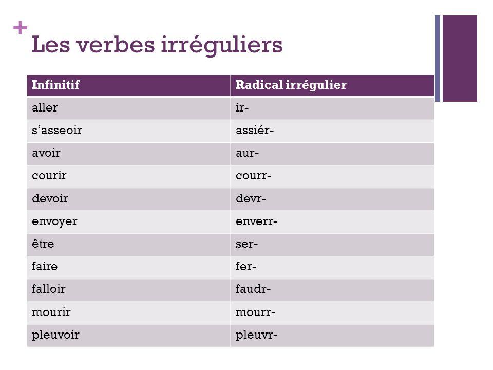 + Les verbes irréguliers InfinitifRadical irrégulier pouvoirpourr- recevoirrecevr- savoirsaur- valoirvaudr- venirviendr- voirverr- vouloirvoudr-