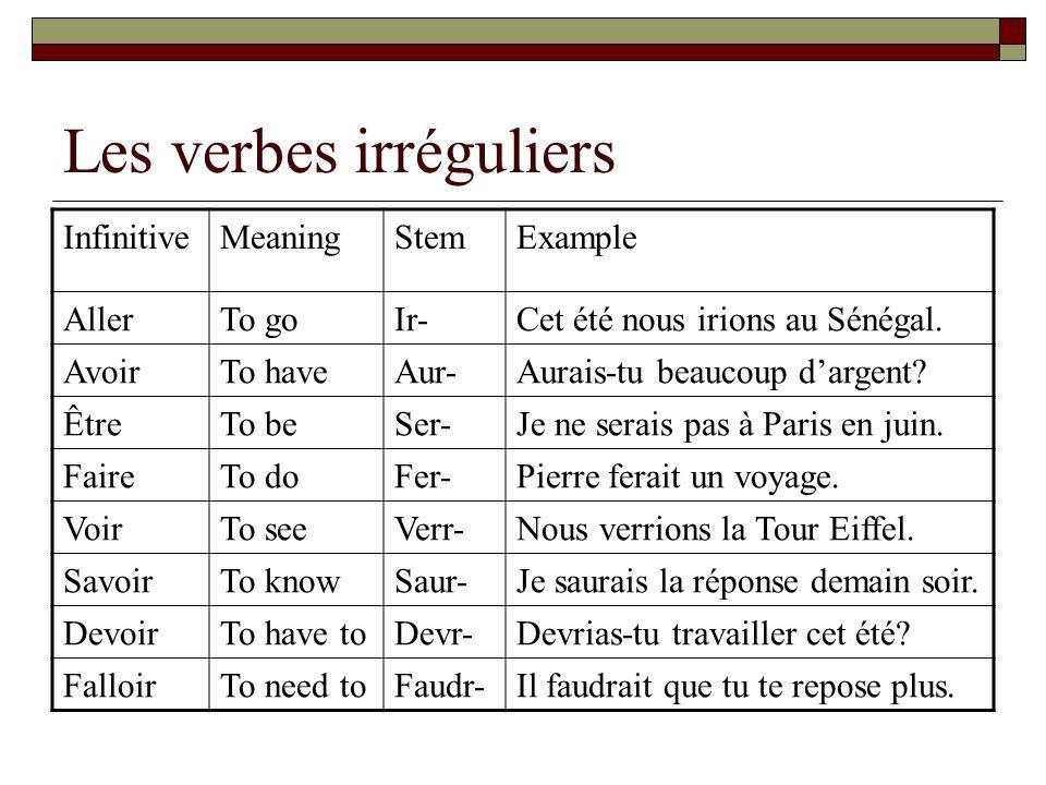 Les verbes irréguliers InfinitiveMeaningStemExample RecevoirTo receiveRecevr-Marc recevrait une lettre.