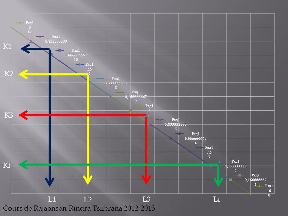 Cours de Rajaonson Rindra Tsiferana 2012-2013 Toutefois, il faudrait choisir UNE combinaison COMMENT.