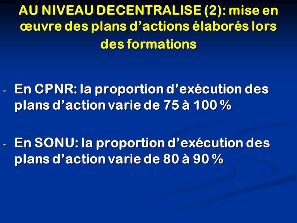 AU NIVEAU DECENTRALISE (3): Cas de lhôpital de Bocanda AU NIVEAU DECENTRALISE (3): Cas de lhôpital de Bocandaavantaprèsévolution Hémorragies8983 - 6,74% Travail prolong 179 - 47,05% Infection PP 43 - 25% Césarienne919 + 111,11% Evacuation610 + 66,66%