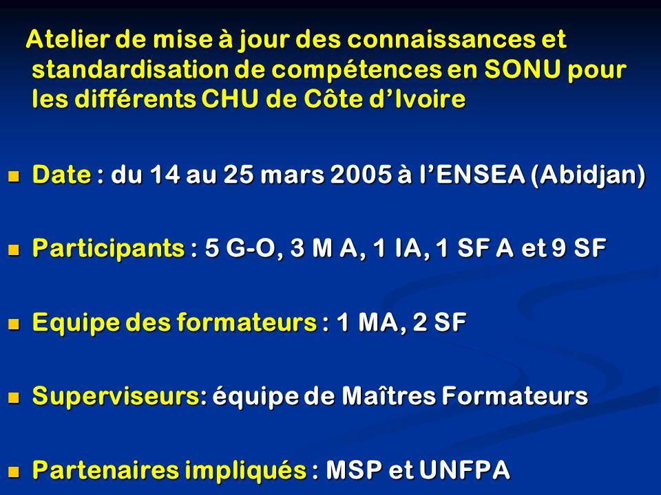 Atelier de mise à jour des connaissances et standardisation de compétences en SONU pour 6 districts sanitaires de Côte dIvoire.