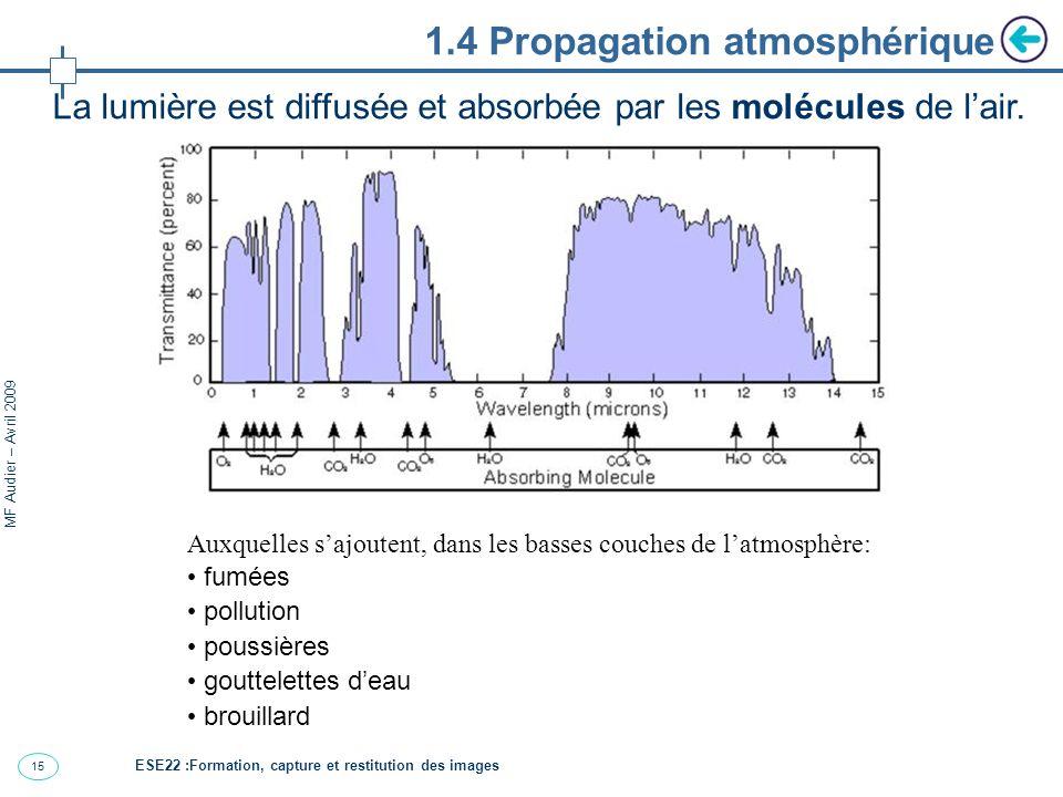 16 MF Audier – Avril 2009 1.4 Propagation atmosphérique Labsorption dépent de: humidité, température, concentration en aerosols Influence de lhumidité wavelength (µm) ESE22 :Formation, capture et restitution des images