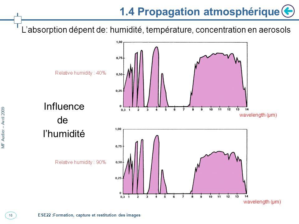 17 MF Audier – Avril 2009 1.4 Propagation atmosphérique Influence de la temperature ESE22 :Formation, capture et restitution des images