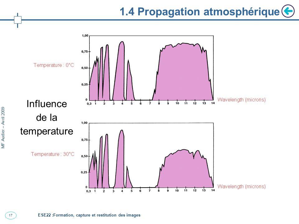 18 MF Audier – Avril 2009 1.4 Propagation atmosphérique Influence de la visibilité (aérosols) ESE22 :Formation, capture et restitution des images