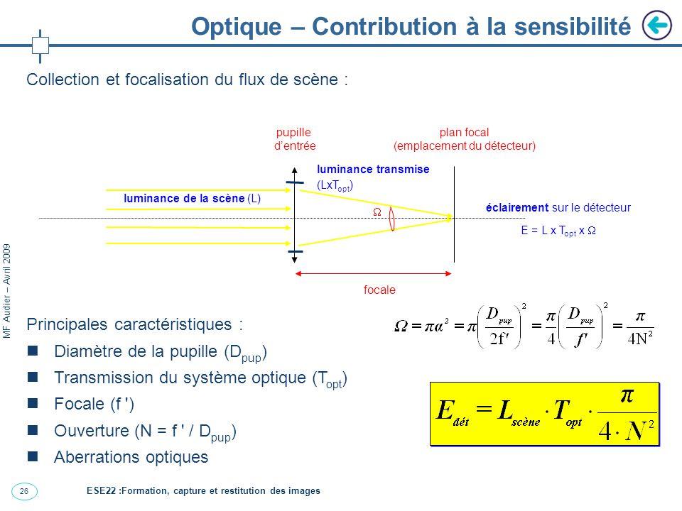 27 MF Audier – Avril 2009 Optique – Contribution à la sensibilité Ouverture du système optique et sensibilité N = 1 (f/1) (f = D pup ) optique ouverte N = 4 (f/4) (f = 4D pup ) optique fermée léclairement est 16 fois plus faible ouverture angle solide ESE22 :Formation, capture et restitution des images