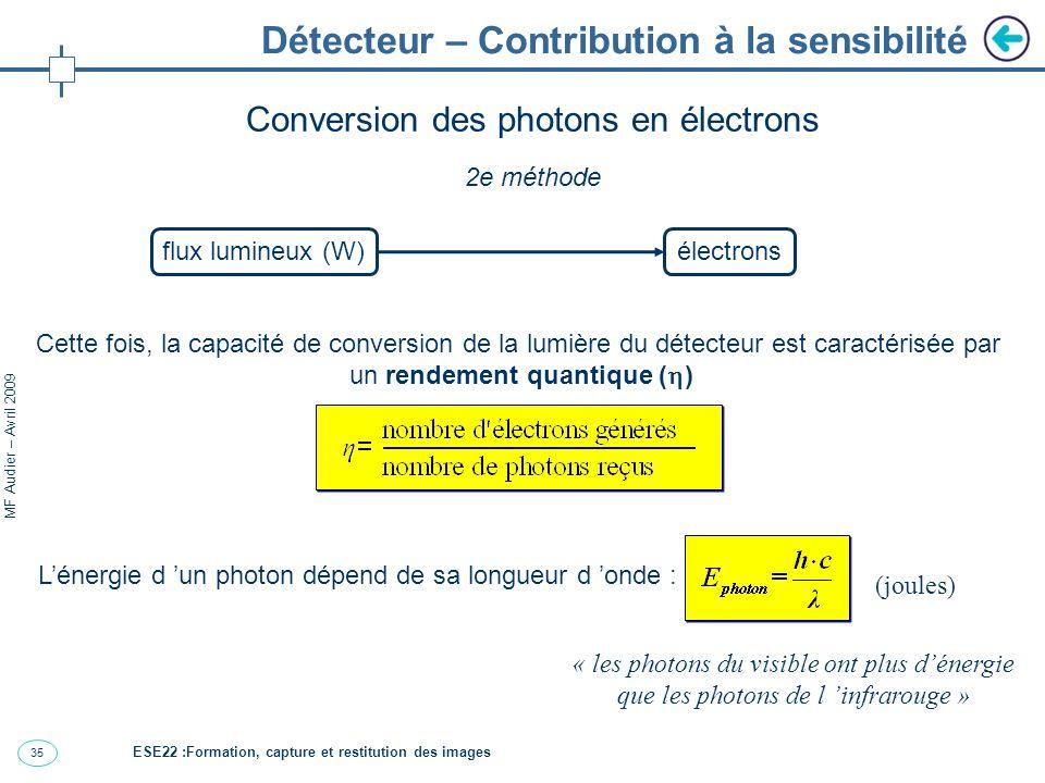 36 MF Audier – Avril 2009 Détecteur – Contribution à la sensibilité Conversion des photons en électrons 2e méthode (suite) Un flux lumineux F, en Watts (Joules/s), à la longueur d onde, dépose chaque seconde le nombre d électrons suivant : Le nombre d électrons en sortie d un pixel recevant le flux F est donc : (nombre de photons par seconde) (nombre d électrons par seconde) ESE22 :Formation, capture et restitution des images
