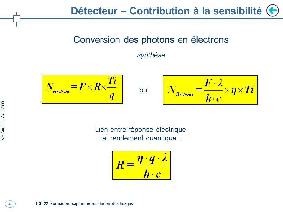 38 MF Audier – Avril 2009 Détecteur - Contribution à la sensibilité Le courant sortant d un détecteur est bruité : par le bruit photonique par le bruit du courant d obscurité par le bruit de lecture de la capacité d intégration autres...