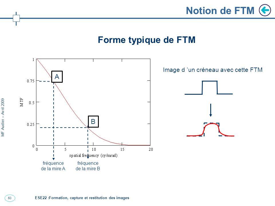 51 MF Audier – Avril 2009 FTM globale dun capteur La FTM globale dun capteur est le produit des FTM des différents sous-ensemble de la chaîne image ESE22 :Formation, capture et restitution des images