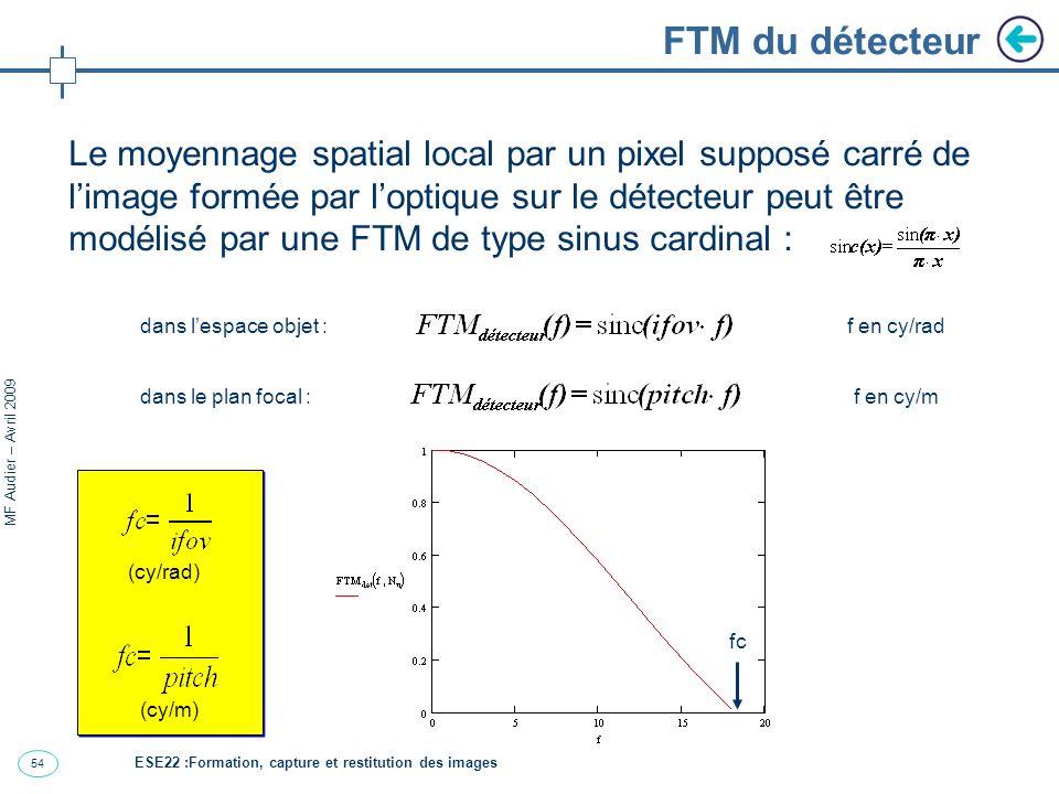 55 MF Audier – Avril 2009 FTM de stabilisation Pendant le temps dintégration, la ligne de visée vibre autour dune direction moyenne avec une statistique considérée gaussienne décart-type stab (typiquement, quelques µrad).