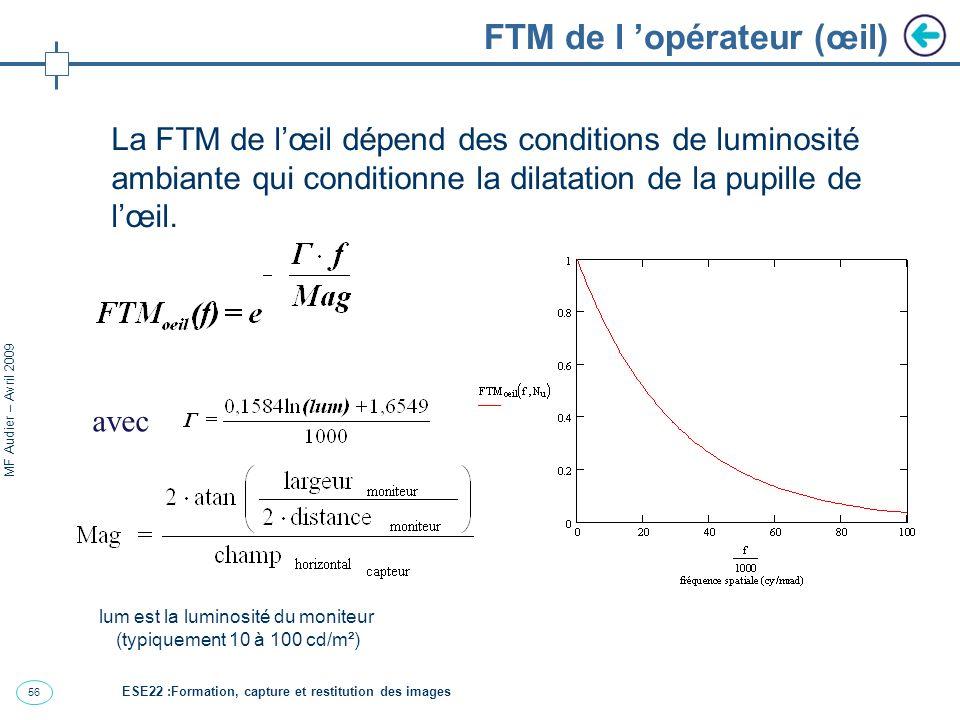 57 MF Audier – Avril 2009 Dimensionnement et évaluation de performances Dimensionner un capteur c est définir les caractéristiques principales des sous- ensembles (optique, détecteur, visualisation…) du capteur.