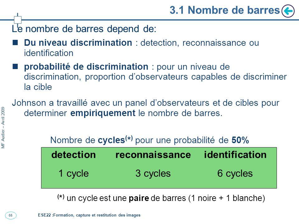 66 MF Audier – Avril 2009 3.1 Probabilité de discrimination Johnson a determiné empiriquement une loi donnant le nombre de cycles nécessaires pour obtenir un niveau de discrimination avec une probabilité donnée.