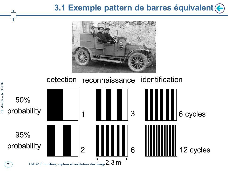 68 MF Audier – Avril 2009 3.1 Fréquence spatiale dans lespace objet Le nombre de cycle et la dimension du pattern de barres détermine la fréquence spatiale Fréquence spatiale basse Fréquence spatiale élevée 1 cycle in 2,3 m f = 0,43 cy/m 12 cycles in 2,3 m f = 5,22 cy/m (en cycles/metre) L = dimension du pattern de barres N = nombre de cycles du pattern Nombre de cycles dans 1 metre ESE22 :Formation, capture et restitution des images