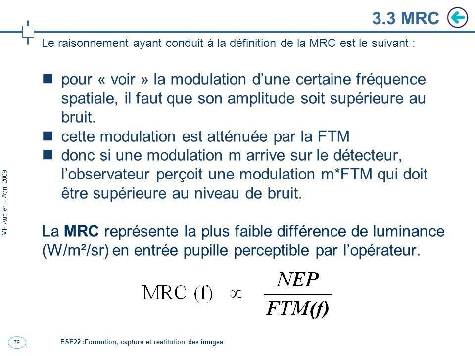 80 MF Audier – Avril 2009 3.3 MRC K(f) : coefficient dintégration spatiale et temporelle de lœil.
