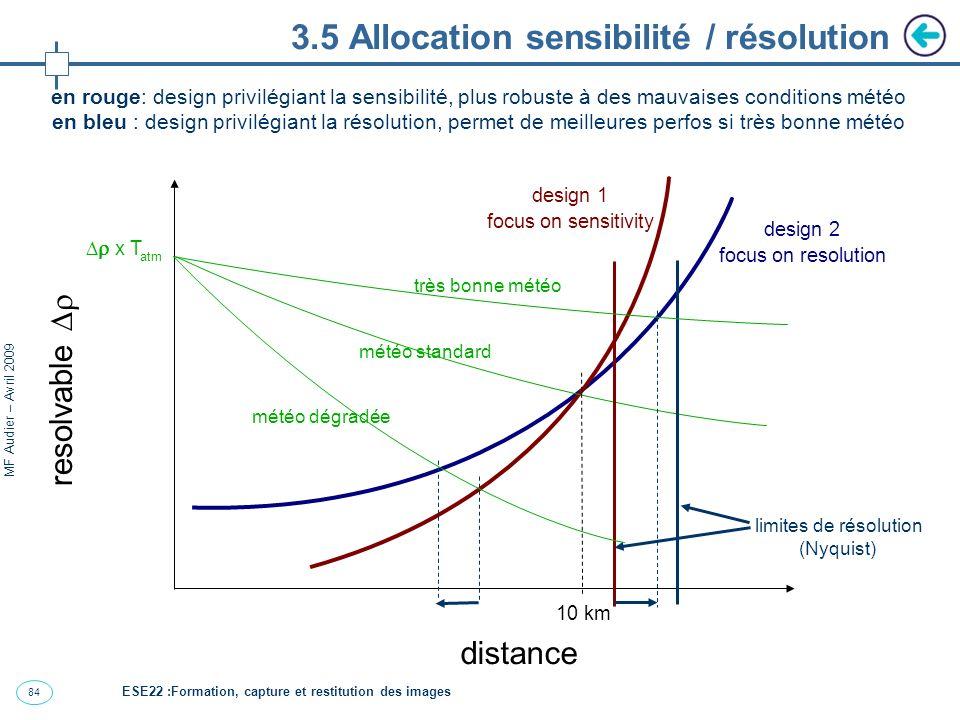 85 MF Audier – Avril 2009 3.5 Allocation sensibilité / résolution Pour augmenter la sensibilité : ouvrir plus (N plus petit) si pupille augmente : bon aussi pour la résolution si focale diminue : pas bon pour la résolution augmenter la taille des pixels (Ad augmente) à focale constante, dégrade lifov donc la résolution si focale varie proportionnellement -> ne change ni la sensibilité ni la résolution .