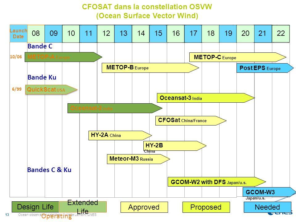 Ocean observation satellites-; Juliette Lambin, CNES 14 GMES Space component: Sentinel rpograms at ESA
